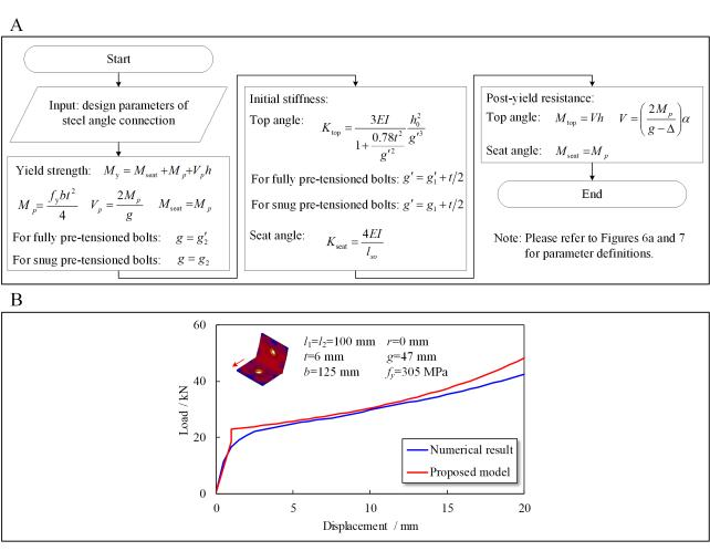 Analytical Model for Multi-Hazard Resilient Prefabricated